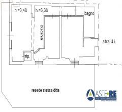 Case - Abitazione di tipo civile - frazione ponte a elsa - via comunale della bastia per santa fiora 13
